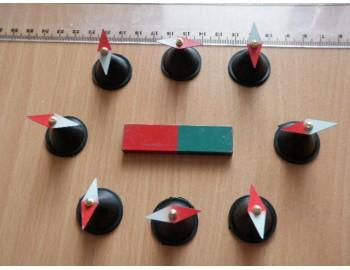 Magnetická střelka